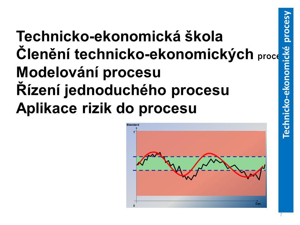 Technicko-ekonomická škola Členění technicko-ekonomických procesů Modelování procesu Řízení jednoduchého procesu Aplikace rizik do procesu 7 Technicko-ekonomické procesy