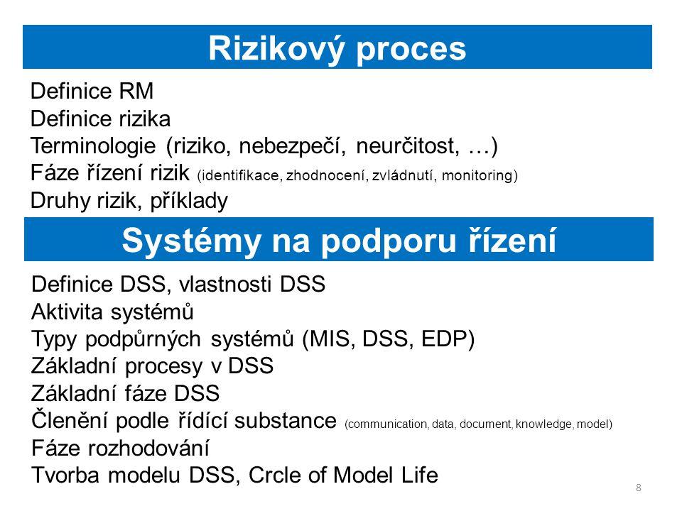 Definice RM Definice rizika Terminologie (riziko, nebezpečí, neurčitost, …) Fáze řízení rizik (identifikace, zhodnocení, zvládnutí, monitoring) Druhy rizik, příklady Rizikový proces Definice DSS, vlastnosti DSS Aktivita systémů Typy podpůrných systémů (MIS, DSS, EDP) Základní procesy v DSS Základní fáze DSS Členění podle řídící substance (communication, data, document, knowledge, model) Fáze rozhodování Tvorba modelu DSS, Crcle of Model Life Systémy na podporu řízení 8