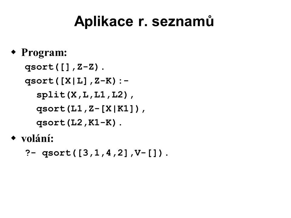 Aplikace r. seznamů  Program: qsort([],Z-Z).
