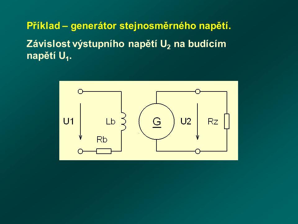 Příklad – generátor stejnosměrného napětí. Závislost výstupního napětí U 2 na budícím napětí U 1.