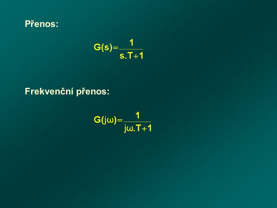 Frekvenční charakteristika statické soustavy 1. řádu