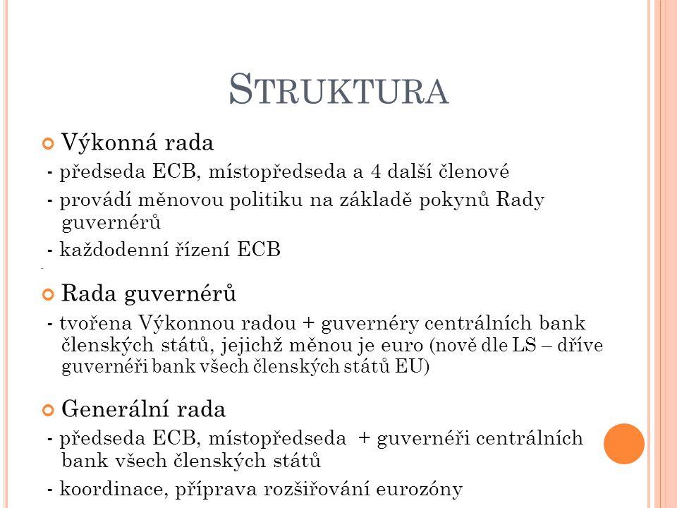 S TRUKTURA Výkonná rada - předseda ECB, místopředseda a 4 další členové - provádí měnovou politiku na základě pokynů Rady guvernérů - každodenní řízení ECB ¨ Rada guvernérů - tvořena Výkonnou radou + guvernéry centrálních bank členských států, jejichž měnou je euro (nově dle LS – dříve guvernéři bank všech členských států EU) Generální rada - předseda ECB, místopředseda + guvernéři centrálních bank všech členských států - koordinace, příprava rozšiřování eurozóny