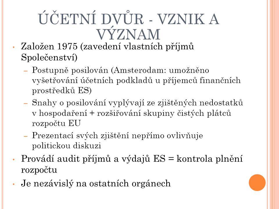 Založen 1975 (zavedení vlastních příjmů Společenství) – Postupně posilován (Amsterodam: umožněno vyšetřování účetních podkladů u příjemců finančních prostředků ES) – Snahy o posilování vyplývají ze zjištěných nedostatků v hospodaření + rozšiřování skupiny čistých plátců rozpočtu EU – Prezentací svých zjištění nepřímo ovlivňuje politickou diskuzi Provádí audit příjmů a výdajů ES = kontrola plnění rozpočtu Je nezávislý na ostatních orgánech ÚČETNÍ DVŮR - VZNIK A VÝZNAM