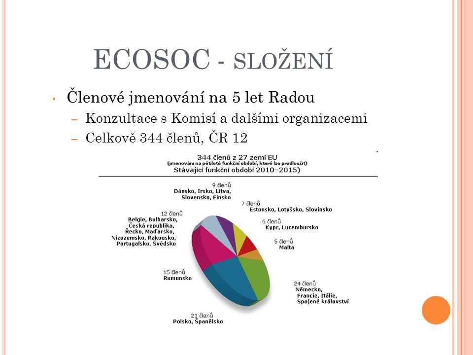 ECOSOC - SLOŽENÍ Členové jmenování na 5 let Radou – Konzultace s Komisí a dalšími organizacemi – Celkově 344 členů, ČR 12