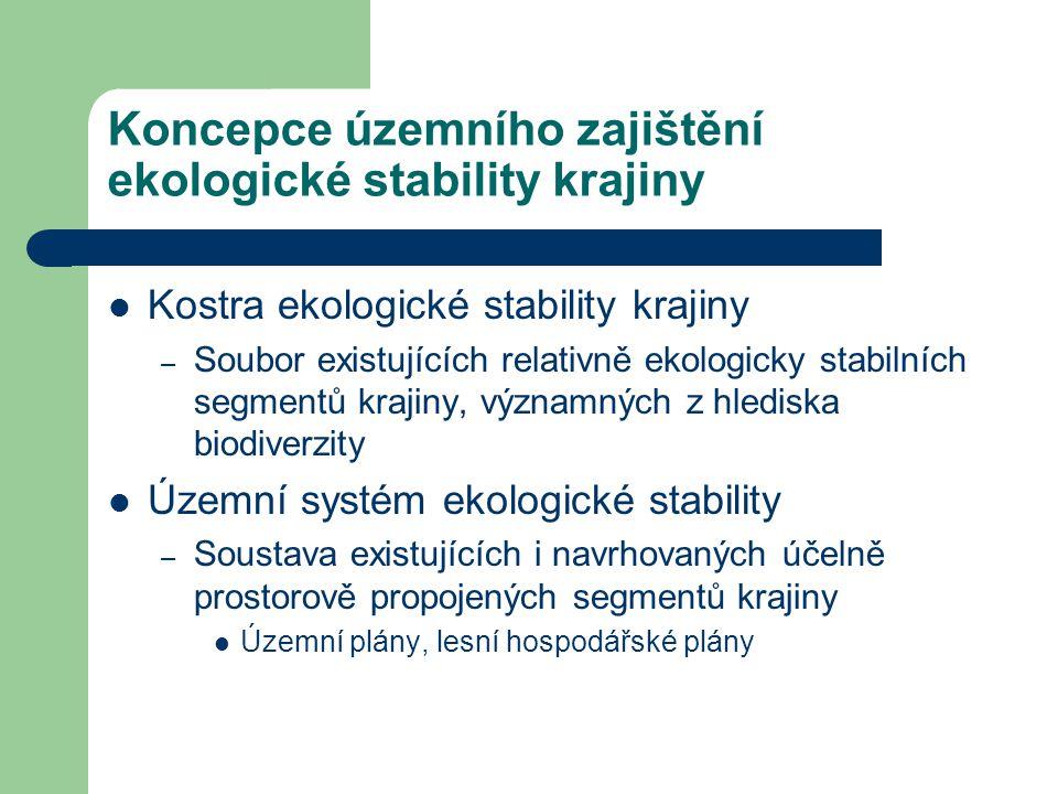 Koncepce územního zajištění ekologické stability krajiny Kostra ekologické stability krajiny – Soubor existujících relativně ekologicky stabilních seg