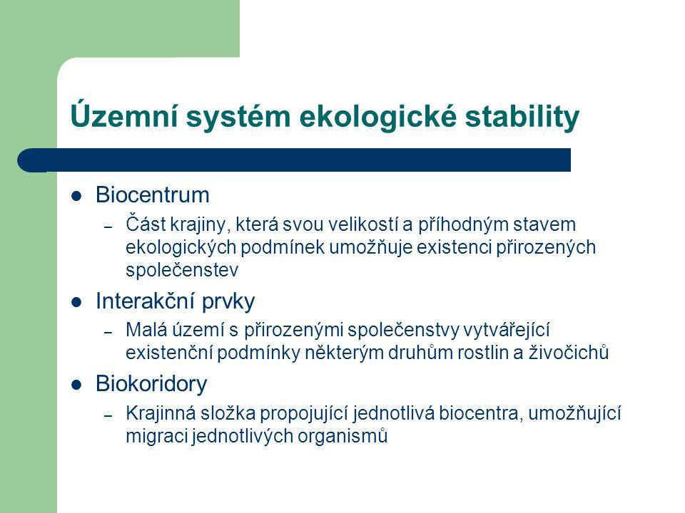Územní systém ekologické stability Biocentrum – Část krajiny, která svou velikostí a příhodným stavem ekologických podmínek umožňuje existenci přiroze