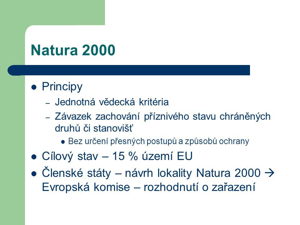 Natura 2000 Principy – Jednotná vědecká kritéria – Závazek zachování příznivého stavu chráněných druhů či stanovišť Bez určení přesných postupů a způs
