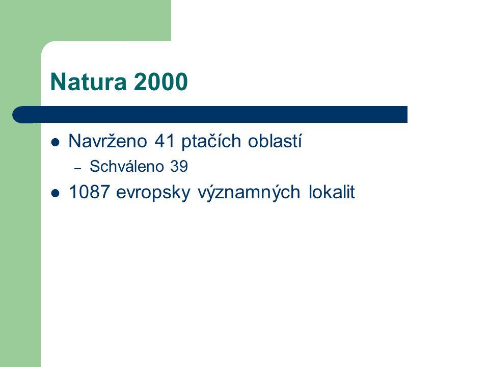 Natura 2000 Navrženo 41 ptačích oblastí – Schváleno 39 1087 evropsky významných lokalit