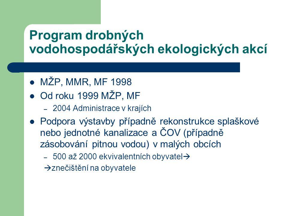 Program drobných vodohospodářských ekologických akcí MŽP, MMR, MF 1998 Od roku 1999 MŽP, MF – 2004 Administrace v krajích Podpora výstavby případně re