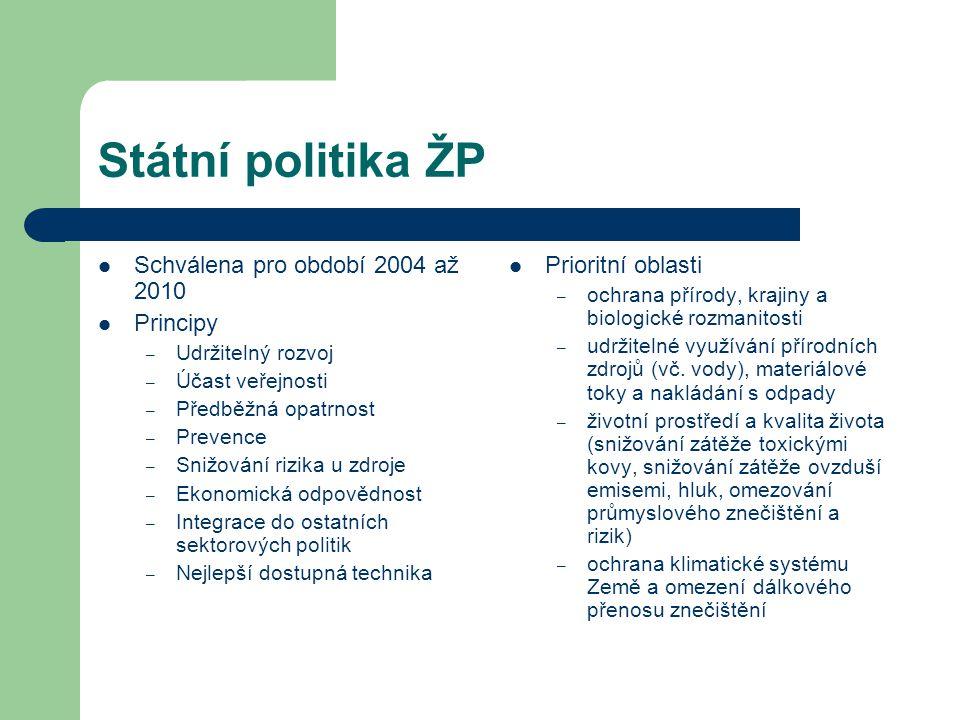 Státní politika ŽP Schválena pro období 2004 až 2010 Principy – Udržitelný rozvoj – Účast veřejnosti – Předběžná opatrnost – Prevence – Snižování rizi