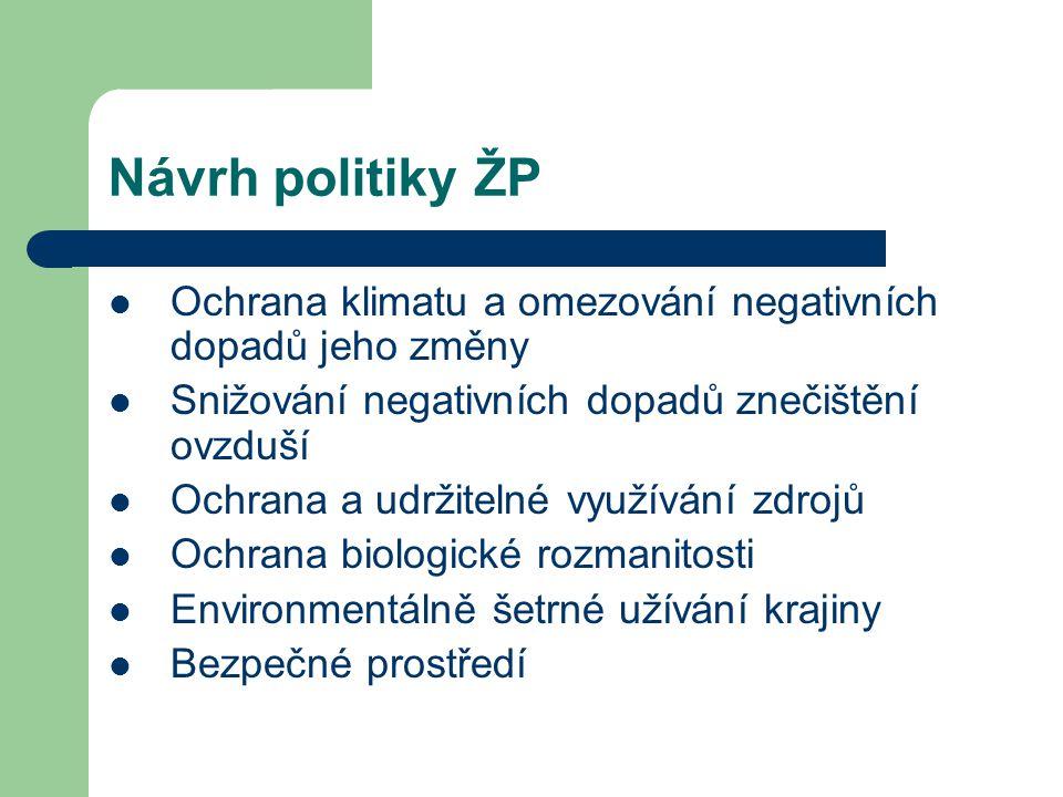 Návrh politiky ŽP Ochrana klimatu a omezování negativních dopadů jeho změny Snižování negativních dopadů znečištění ovzduší Ochrana a udržitelné využí