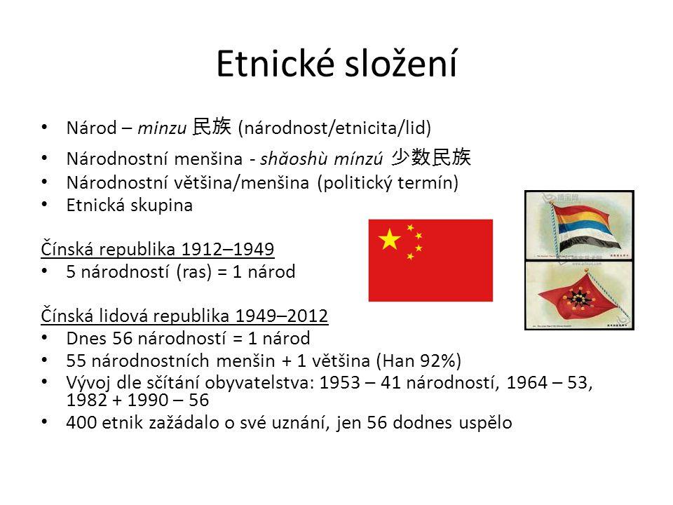 Etnické složení Národ – minzu 民族 (národnost/etnicita/lid) Národnostní menšina - shǎoshù mínzú 少数民族 Národnostní většina/menšina (politický termín) Etni