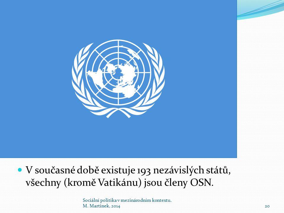 V současné době existuje 193 nezávislých států, všechny (kromě Vatikánu) jsou členy OSN. Sociální politika v mezinárodním kontextu. M. Martinek, 20142