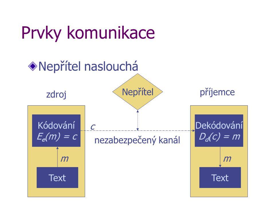 Prvky komunikace Nepřítel naslouchá Nepřítel Text Kódování E e (m) = c m Text Dekódování D d (c) = m m nezabezpečený kanál c zdroj příjemce