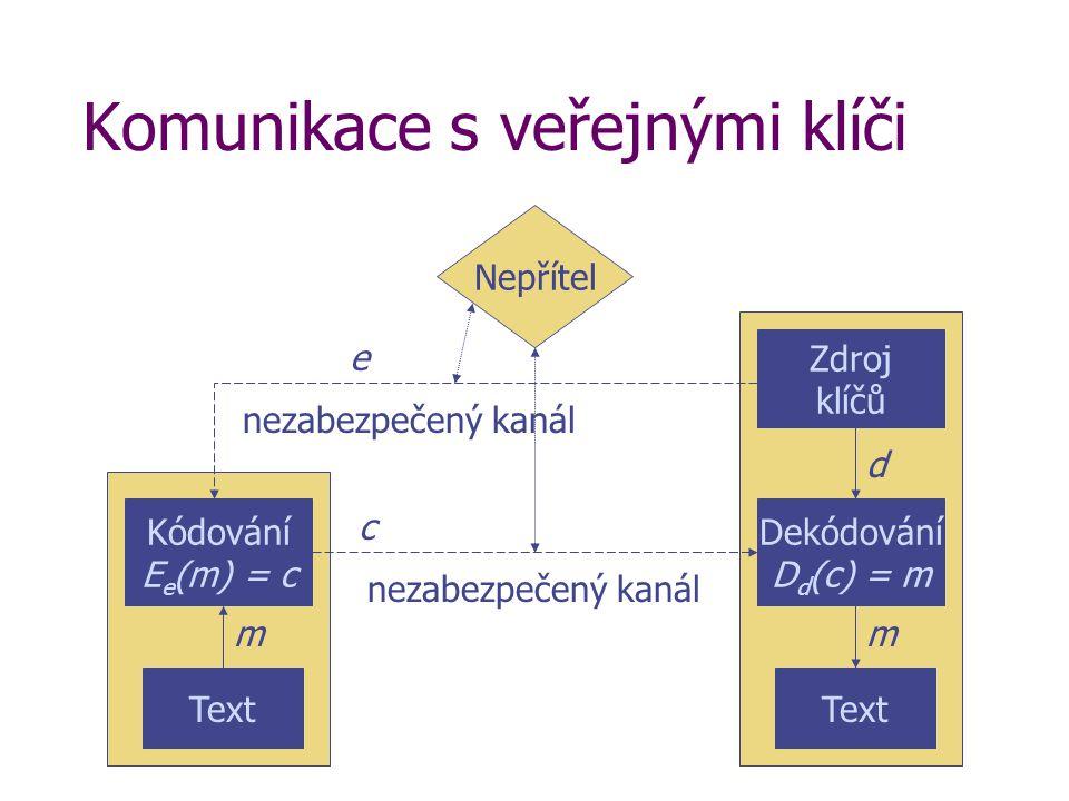 Komunikace s veřejnými klíči Nepřítel Text Kódování E e (m) = c m Text Dekódování D d (c) = m m nezabezpečený kanál c Zdroj klíčů d e nezabezpečený ka