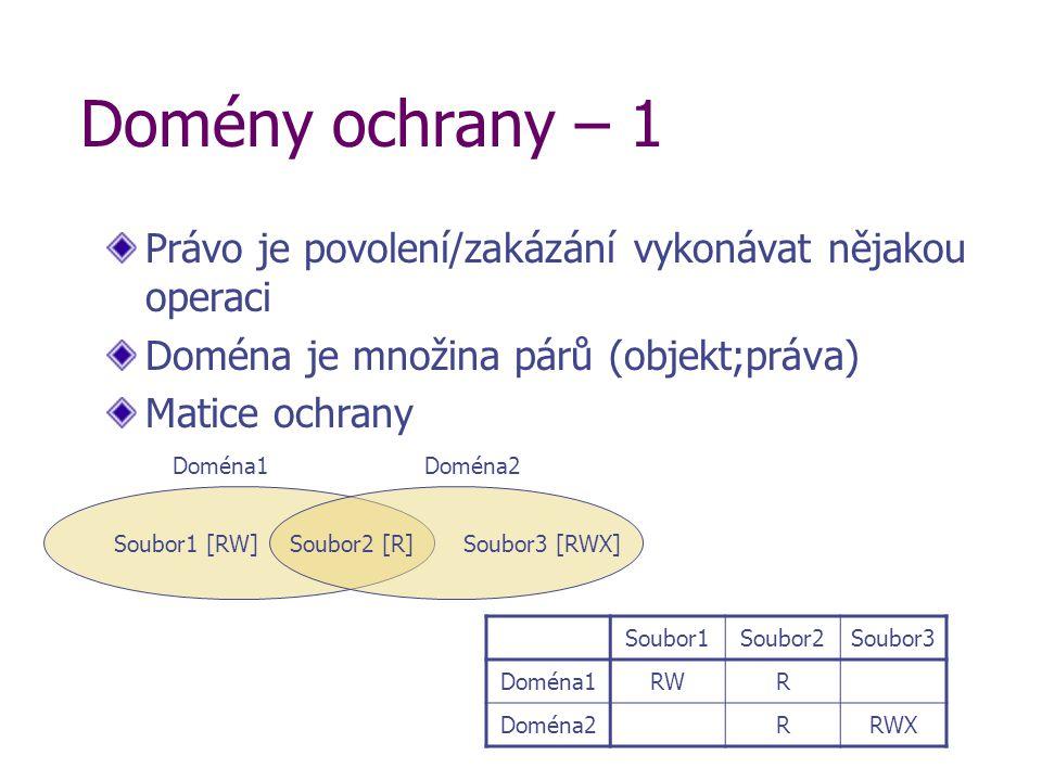 Domény ochrany – 1 Právo je povolení/zakázání vykonávat nějakou operaci Doména je množina párů (objekt;práva) Matice ochrany Soubor1 [RW]Soubor3 [RWX]