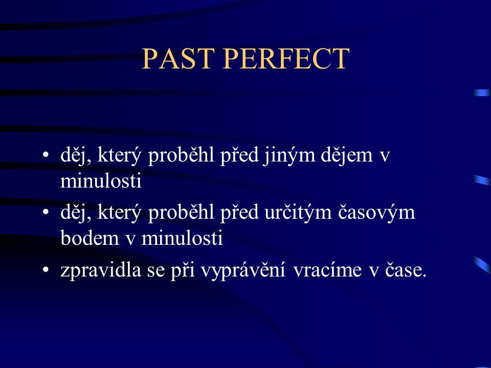 PAST PERFECT děj, který proběhl před jiným dějem v minulosti děj, který proběhl před určitým časovým bodem v minulosti zpravidla se při vyprávění vrac