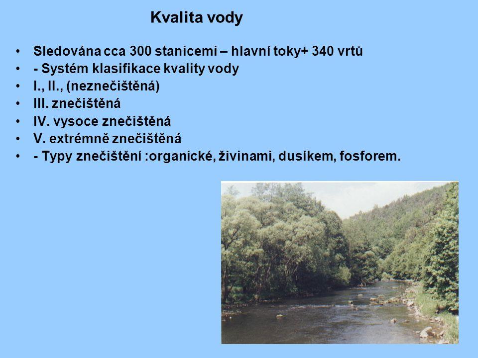 Sledována cca 300 stanicemi – hlavní toky+ 340 vrtů - Systém klasifikace kvality vody I., II., (neznečištěná) III. znečištěná IV. vysoce znečištěná V.