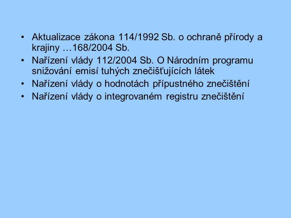 Aktualizace zákona 114/1992 Sb. o ochraně přírody a krajiny …168/2004 Sb. Nařízení vlády 112/2004 Sb. O Národním programu snižování emisí tuhých zneči
