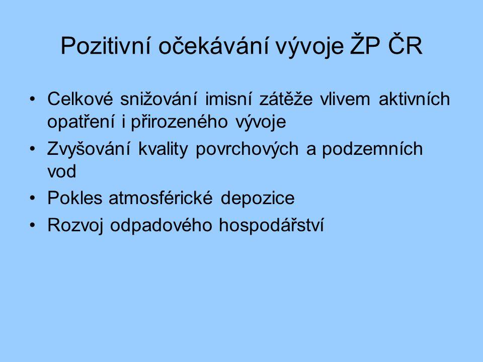 Pozitivní očekávání vývoje ŽP ČR Celkové snižování imisní zátěže vlivem aktivních opatření i přirozeného vývoje Zvyšování kvality povrchových a podzem