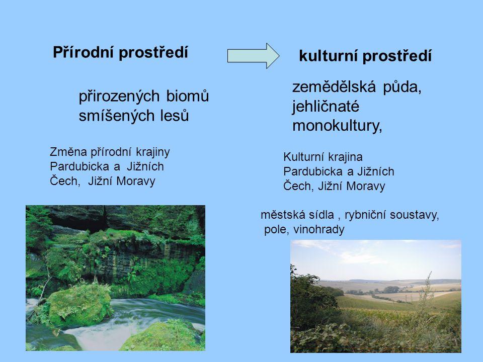 Přírodní prostředí kulturní prostředí přirozených biomů smíšených lesů zemědělská půda, jehličnaté monokultury, městská sídla, rybniční soustavy, pole