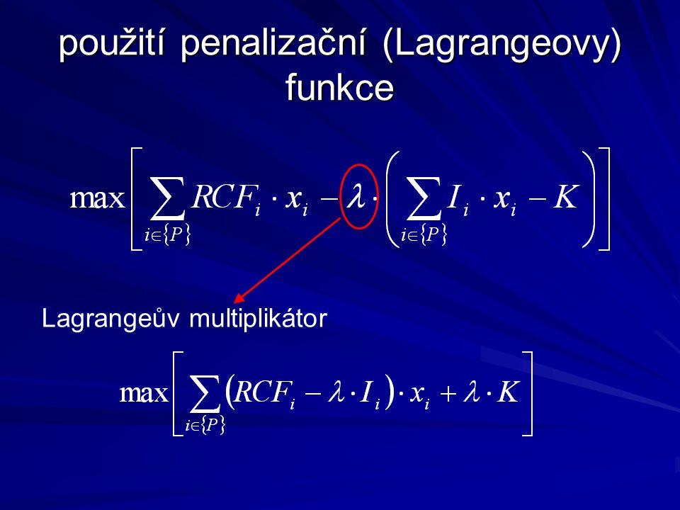 použití penalizační (Lagrangeovy) funkce Lagrangeův multiplikátor