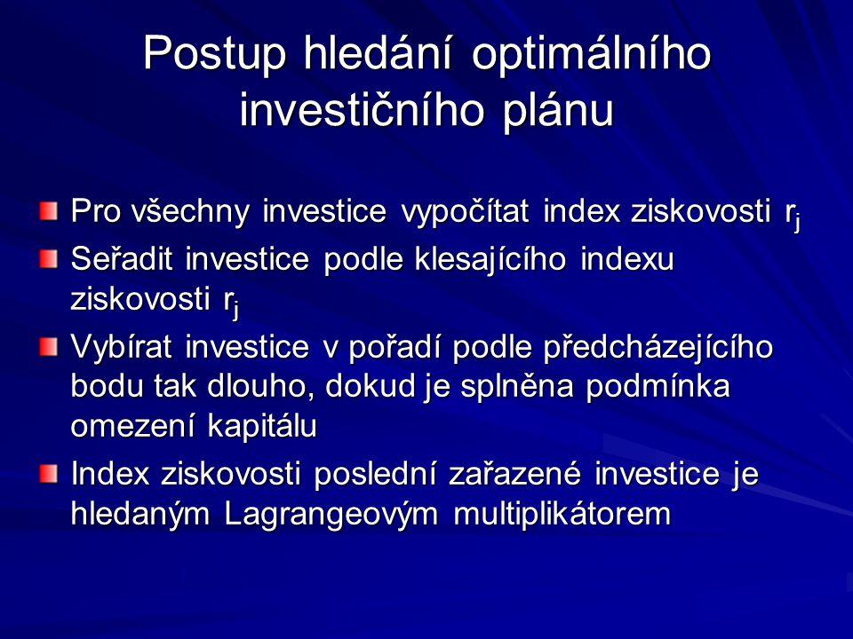 Postup hledání optimálního investičního plánu Pro všechny investice vypočítat index ziskovosti r j Seřadit investice podle klesajícího indexu ziskovosti r j Vybírat investice v pořadí podle předcházejícího bodu tak dlouho, dokud je splněna podmínka omezení kapitálu Index ziskovosti poslední zařazené investice je hledaným Lagrangeovým multiplikátorem