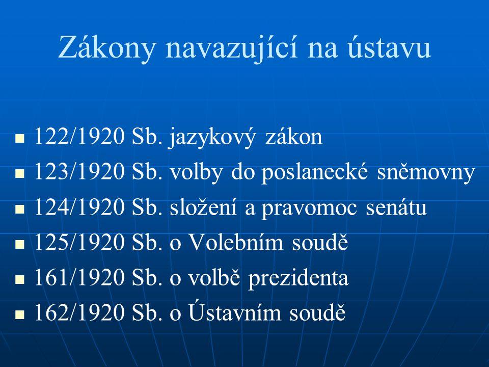 Zákony navazující na ústavu 122/1920 Sb. jazykový zákon 123/1920 Sb. volby do poslanecké sněmovny 124/1920 Sb. složení a pravomoc senátu 125/1920 Sb.