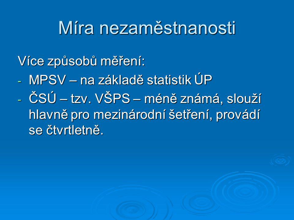 Více způsobů měření: - MPSV – na základě statistik ÚP - ČSÚ – tzv. VŠPS – méně známá, slouží hlavně pro mezinárodní šetření, provádí se čtvrtletně.