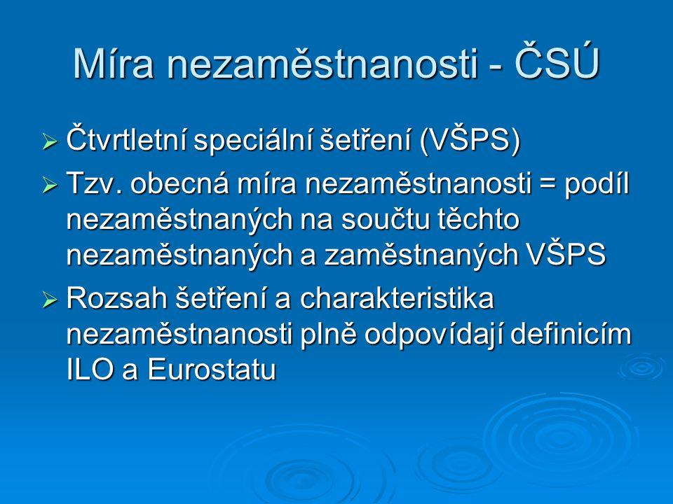 Míra nezaměstnanosti - ČSÚ  Čtvrtletní speciální šetření (VŠPS)  Tzv.