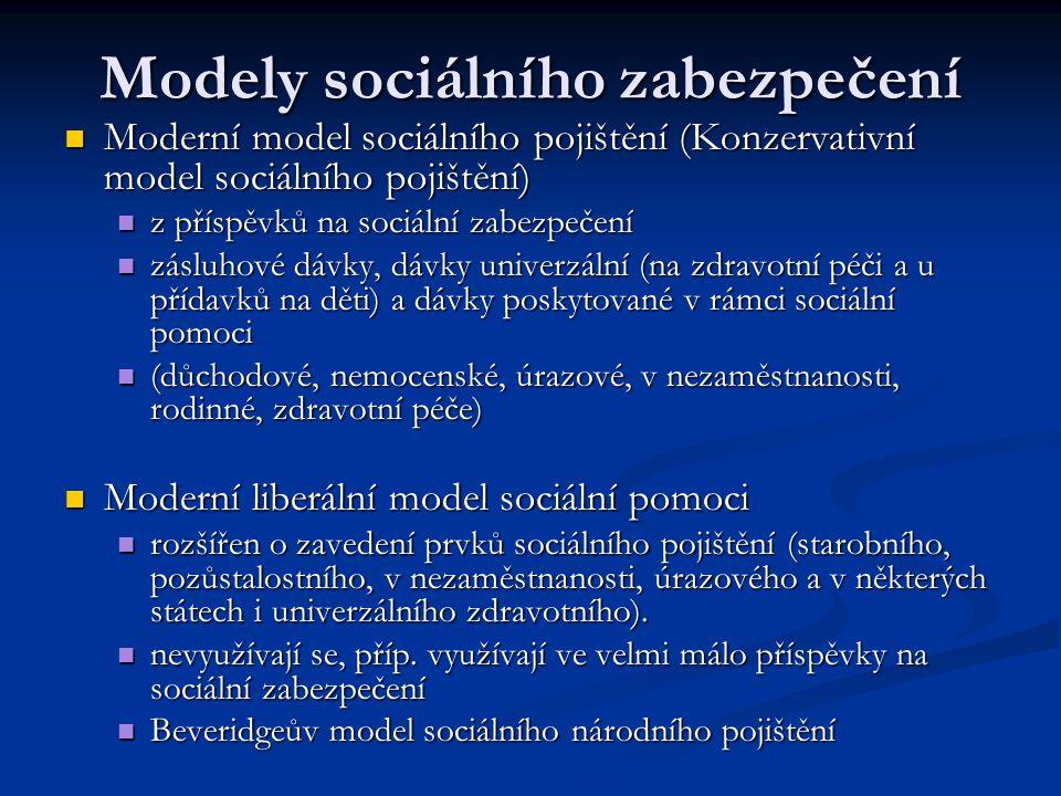 Modely sociálního zabezpečení Moderní model sociálního pojištění (Konzervativní model sociálního pojištění) Moderní model sociálního pojištění (Konzer