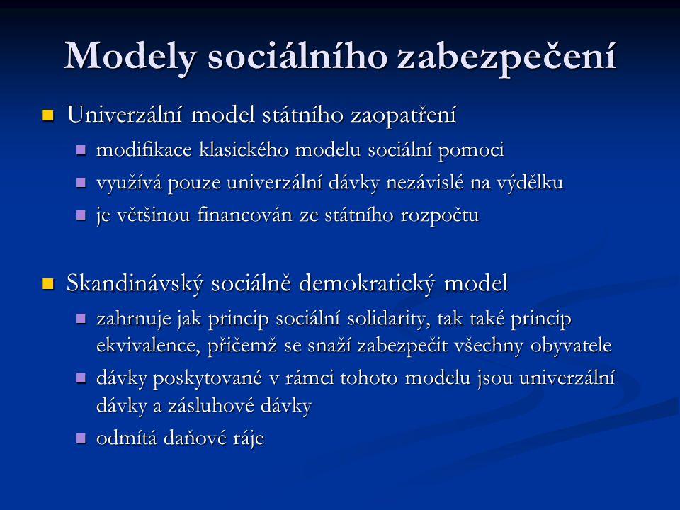 Modely sociálního zabezpečení Univerzální model státního zaopatření Univerzální model státního zaopatření modifikace klasického modelu sociální pomoci