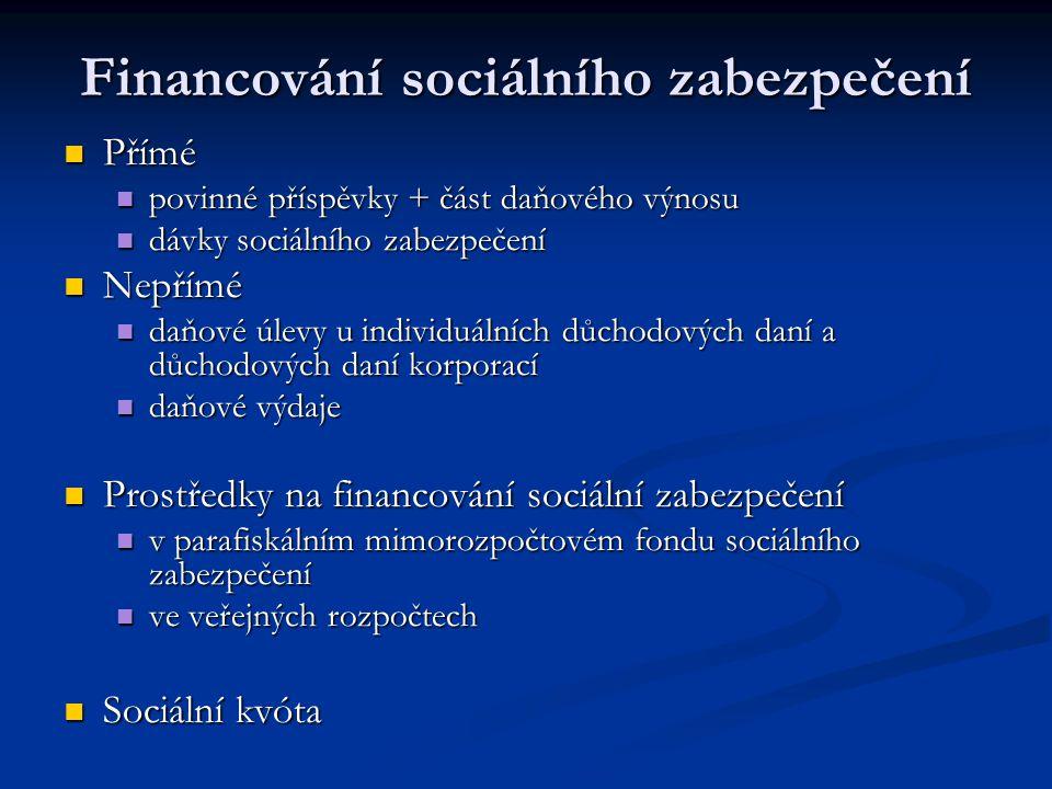 Financování sociálního zabezpečení Přímé Přímé povinné příspěvky + část daňového výnosu povinné příspěvky + část daňového výnosu dávky sociálního zabe