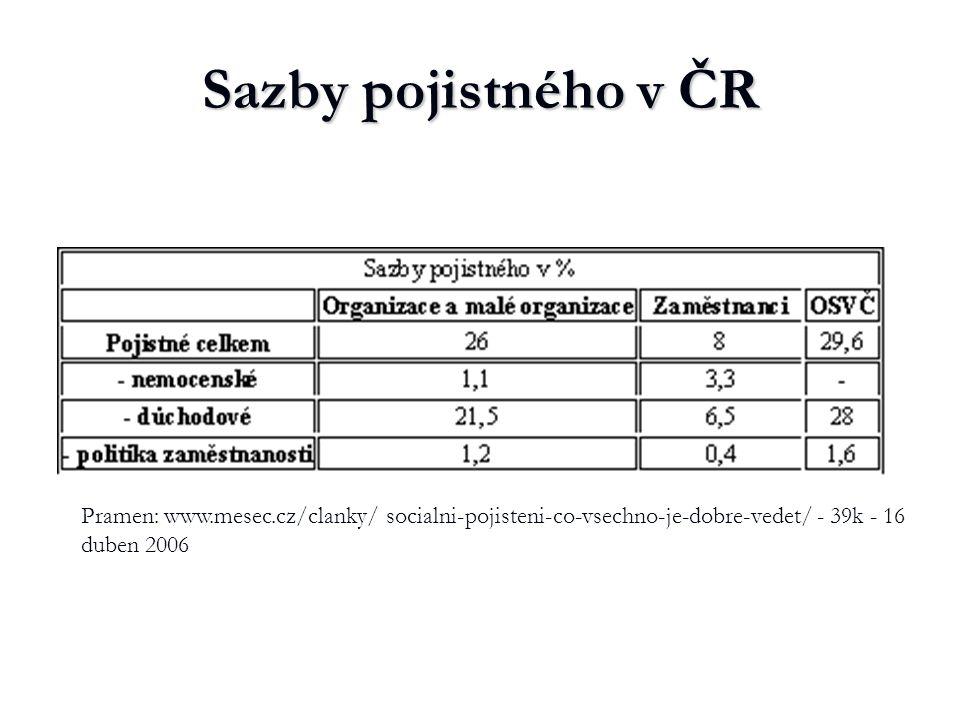 Sazby pojistného v ČR Pramen: www.mesec.cz/clanky/ socialni-pojisteni-co-vsechno-je-dobre-vedet/ - 39k - 16 duben 2006 -