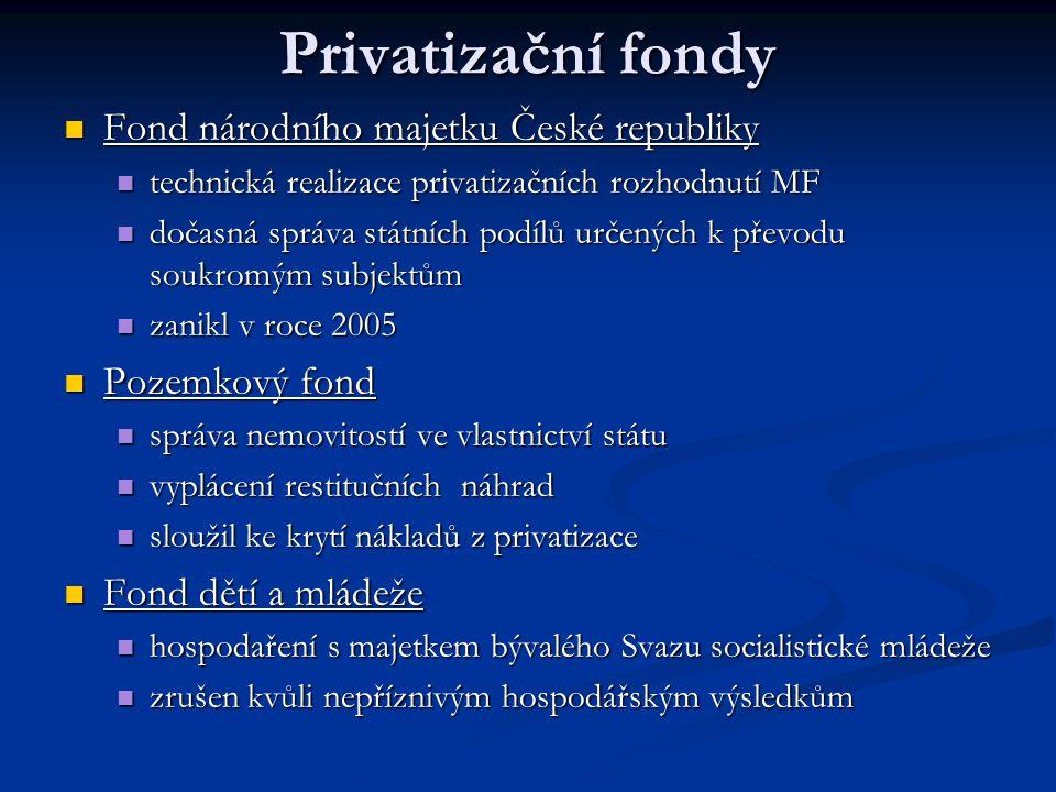 Privatizační fondy Fond národního majetku České republiky Fond národního majetku České republiky technická realizace privatizačních rozhodnutí MF tech