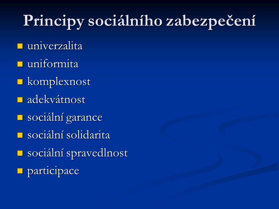 Metody sociálního zabezpečení Sociální pojištění Sociální pojištění povinné příspěvky povinné příspěvky princip ekvivalence (zásluhové dávky), princip všeobecnosti a univerzálnosti princip ekvivalence (zásluhové dávky), princip všeobecnosti a univerzálnosti soukromé pojištění, někdy se státní podporou soukromé pojištění, někdy se státní podporou Státní sociální podpora Státní sociální podpora hrazeny z daní (není stanovena konkrétní částka) hrazeny z daní (není stanovena konkrétní částka) např.