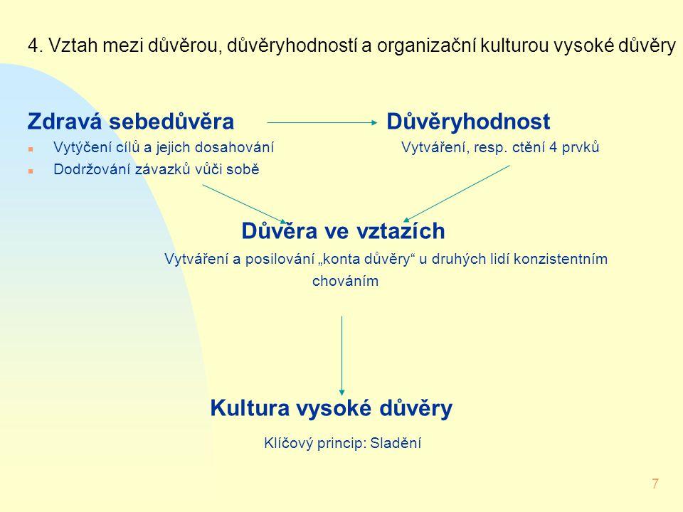 7 4. Vztah mezi důvěrou, důvěryhodností a organizační kulturou vysoké důvěry Zdravá sebedůvěra Důvěryhodnost n Vytýčení cílů a jejich dosahování Vytvá