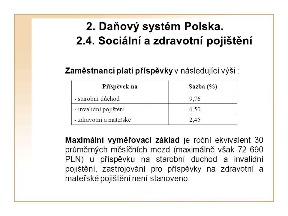 2.Daňový systém Polska. 2.5.