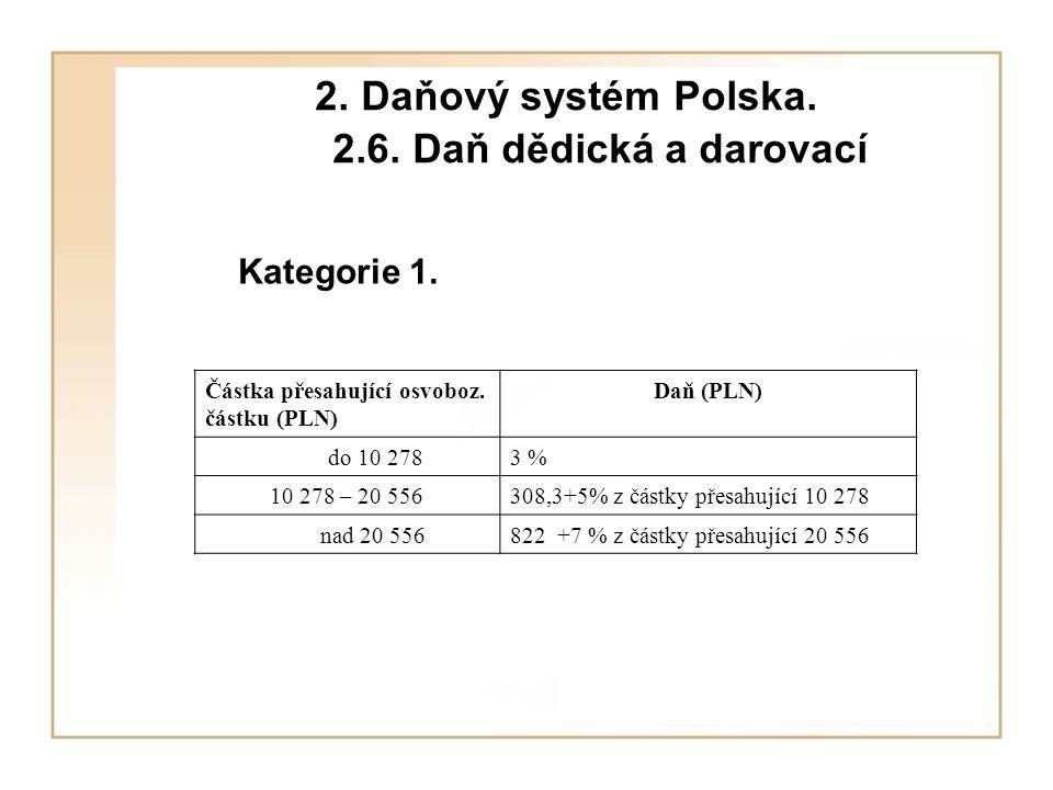2.Daňový systém Polska. 2.6. Daň dědická a darovací Kategorie 2.