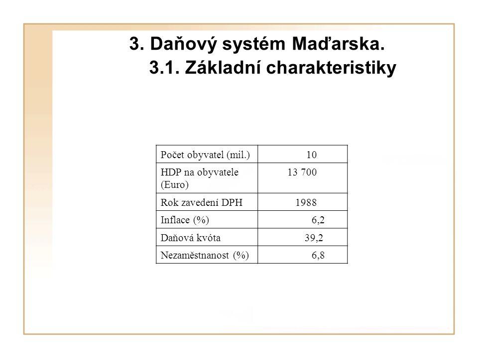 3.Daňový systém Maďarska. 3.1.