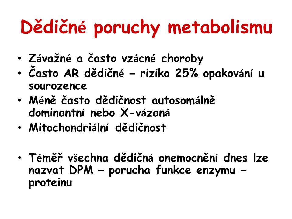 Dědičn é poruchy metabolismu Z á važn é a často vz á cn é choroby Často AR dědičn é – riziko 25% opakov á n í u sourozence M é ně často dědičnost autosom á lně dominantn í nebo X-v á zan á Mitochondri á ln í dědičnost T é měř v š echna dědičn á onemocněn í dnes lze nazvat DPM – porucha funkce enzymu – proteinu