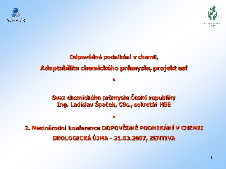 1 RESPONSIBLE CARE Odpovědné podnikání v chemii, Adaptabilita chemického průmyslu, projekt esf Svaz chemického průmyslu České republiky Ing.