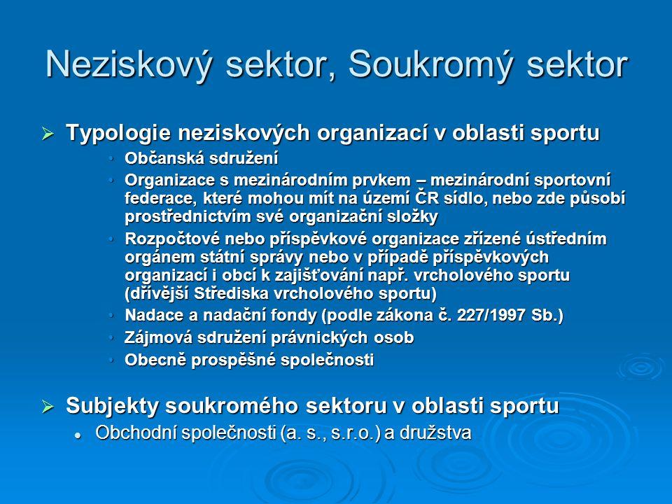 Neziskový sektor, Soukromý sektor  Typologie neziskových organizací v oblasti sportu Občanská sdruženíObčanská sdružení Organizace s mezinárodním prvkem – mezinárodní sportovní federace, které mohou mít na území ČR sídlo, nebo zde působí prostřednictvím své organizační složkyOrganizace s mezinárodním prvkem – mezinárodní sportovní federace, které mohou mít na území ČR sídlo, nebo zde působí prostřednictvím své organizační složky Rozpočtové nebo příspěvkové organizace zřízené ústředním orgánem státní správy nebo v případě příspěvkových organizací i obcí k zajišťování např.