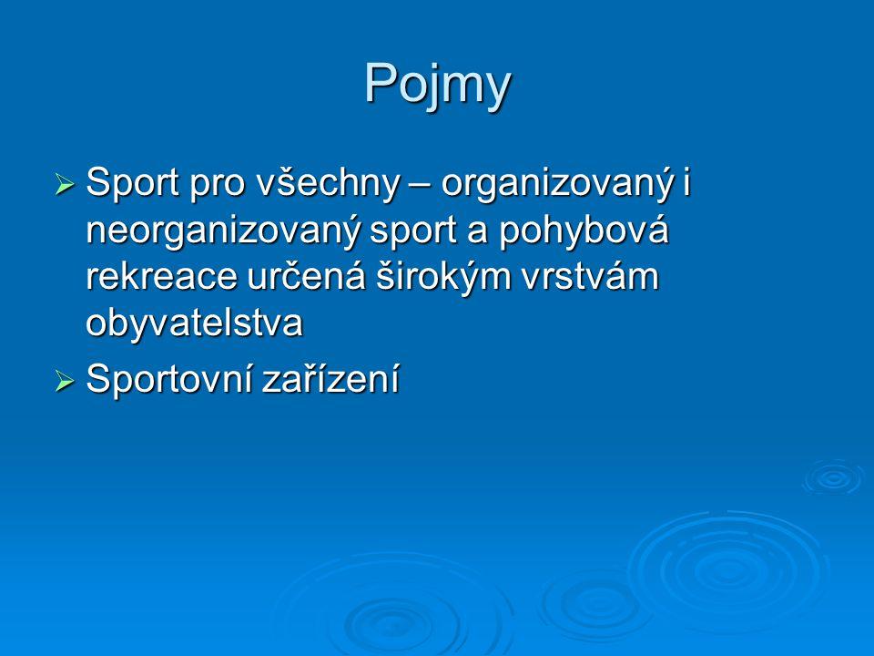 Pojmy  Sport pro všechny – organizovaný i neorganizovaný sport a pohybová rekreace určená širokým vrstvám obyvatelstva  Sportovní zařízení