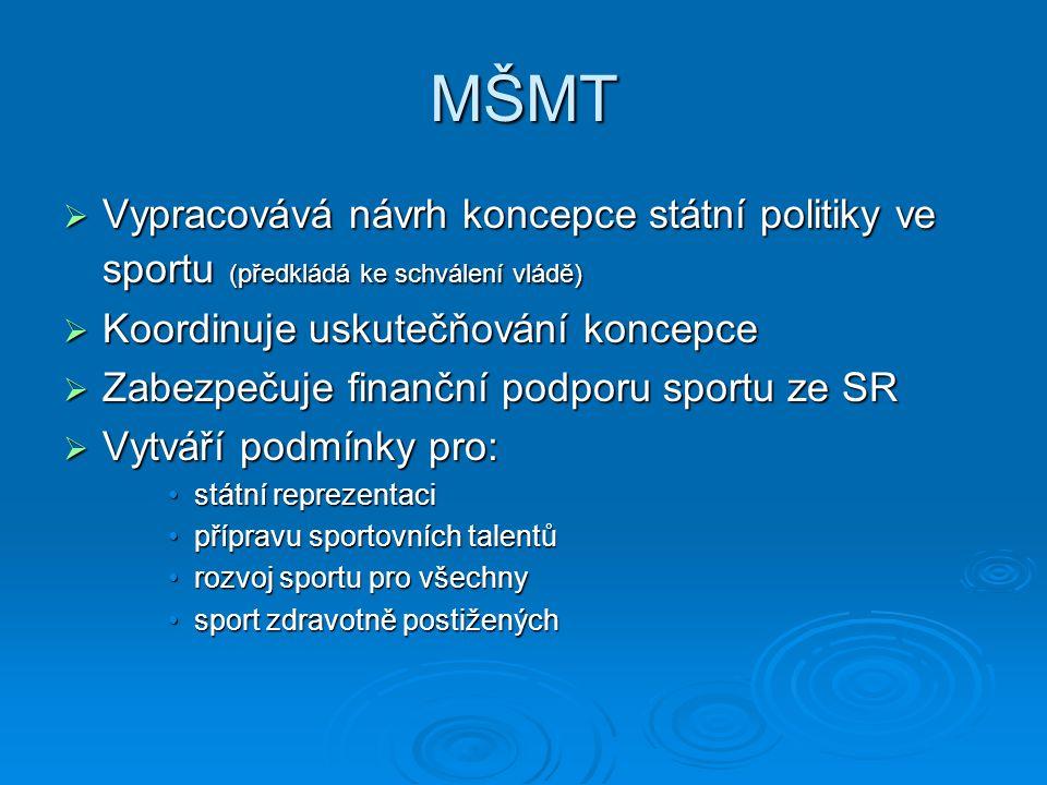 MŠMT  Vydává antidopingový program a organizuje a kontroluje jeho uskutečňování  Rozhoduje o akreditaci vzdělávacích zařízení v oblasti sportu  Zřizuje rezortní sportovní centra (RSC) a zabezpečuje jejich činnost  Koordinuje činnost RSC a Ministerstev obrany a vnitra