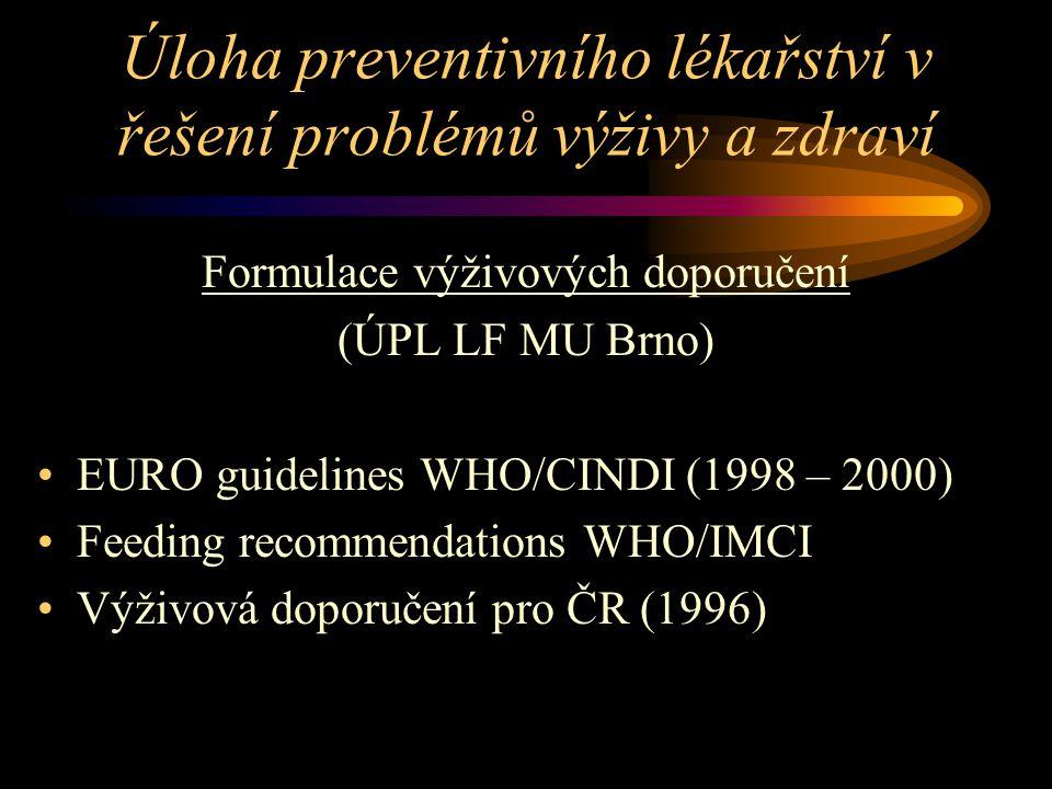 Úloha preventivního lékařství v řešení problémů výživy a zdraví Formulace výživových doporučení (ÚPL LF MU Brno) EURO guidelines WHO/CINDI (1998 – 2000) Feeding recommendations WHO/IMCI Výživová doporučení pro ČR (1996)