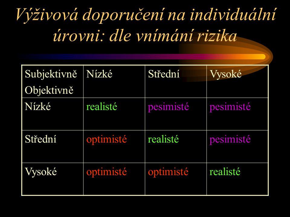 Výživová doporučení na individuální úrovni: dle vnímání rizika Subjektivně Objektivně NízkéStředníVysoké Nízkérealistépesimisté Středníoptimistérealistépesimisté Vysokéoptimisté realisté