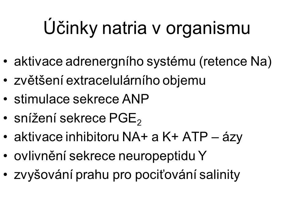 Účinky natria v organismu aktivace adrenergního systému (retence Na) zvětšení extracelulárního objemu stimulace sekrece ANP snížení sekrece PGE 2 aktivace inhibitoru NA+ a K+ ATP – ázy ovlivnění sekrece neuropeptidu Y zvyšování prahu pro pociťování salinity