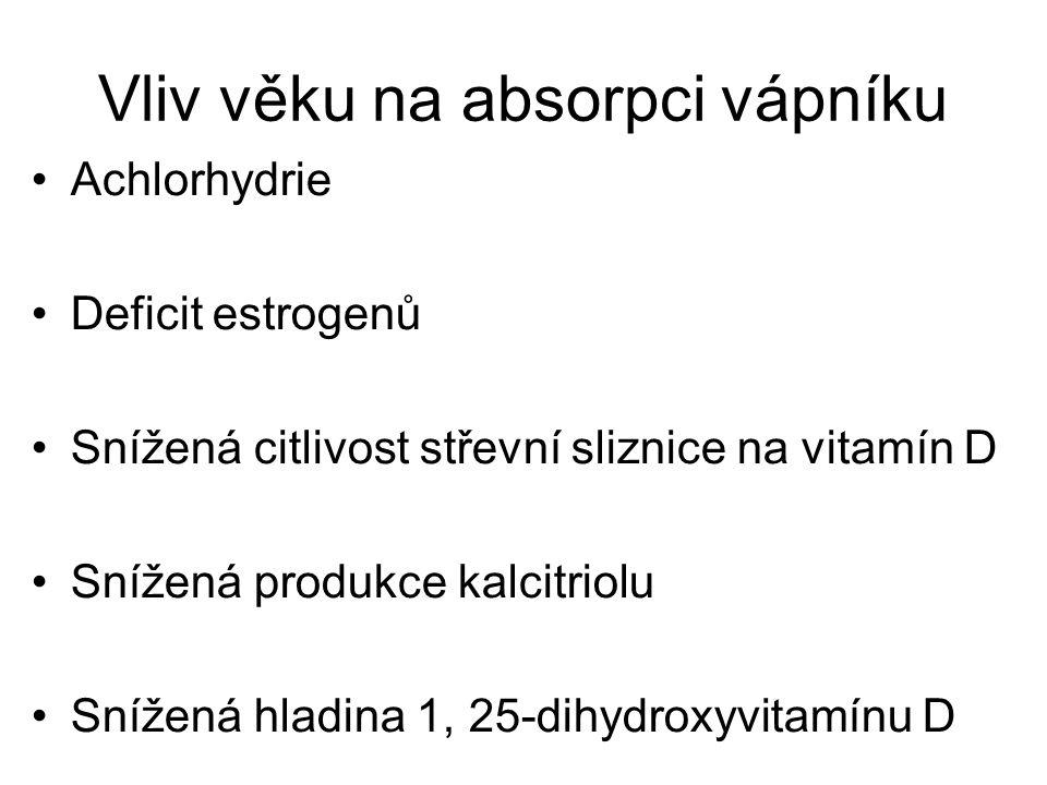 Vliv věku na absorpci vápníku Achlorhydrie Deficit estrogenů Snížená citlivost střevní sliznice na vitamín D Snížená produkce kalcitriolu Snížená hladina 1, 25-dihydroxyvitamínu D