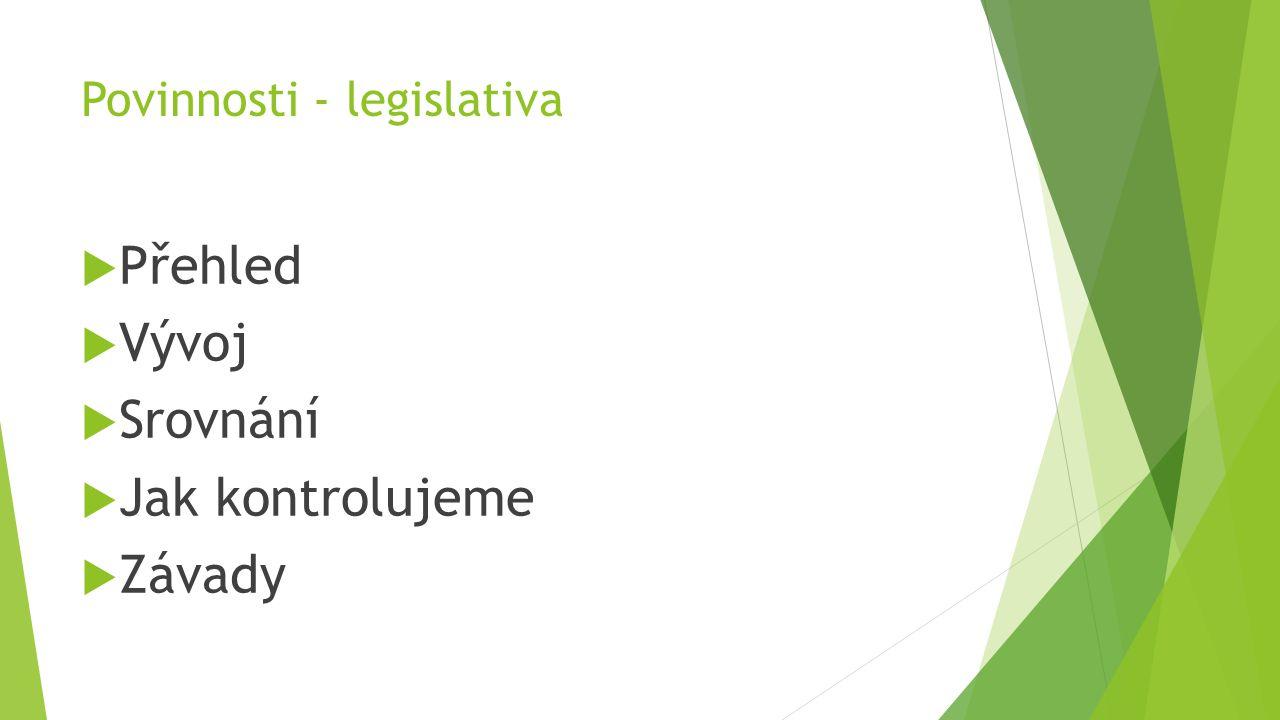  NAŘÍZENÍ EP a R (EU) č.1169/2011 ze dne 25.